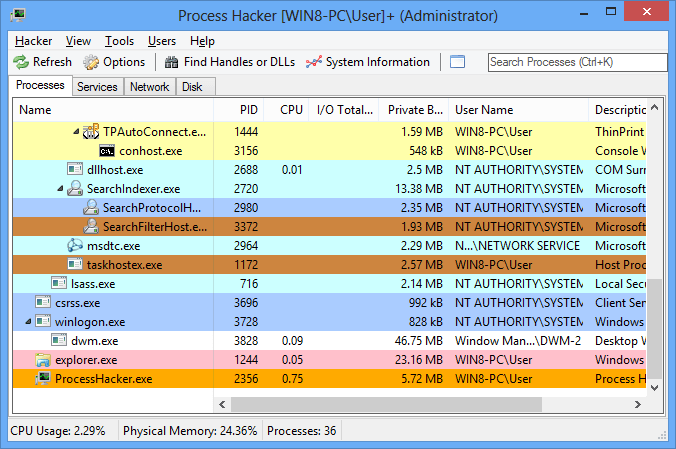 Process Hacker freeware screenshot